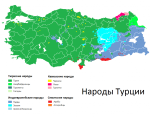 Население и этнический состав Турции